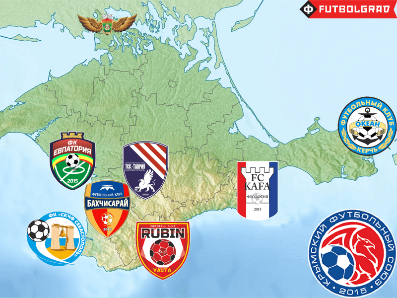 The Current State of the Crimean Premier League