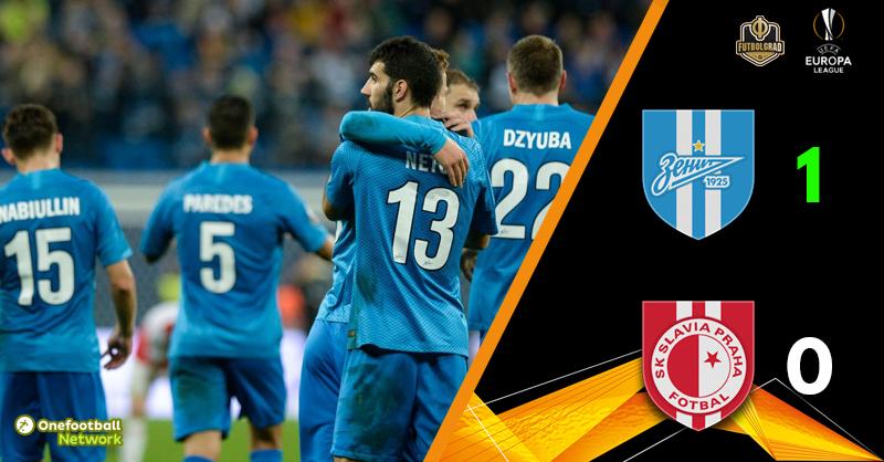 Kokorin rescues Zenit late against Slavia Praha