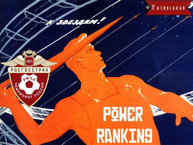 Russian Football Premier League Power Ranking – Matchday 22